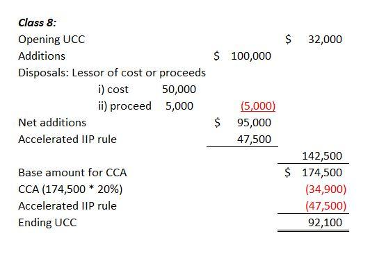 CCA example